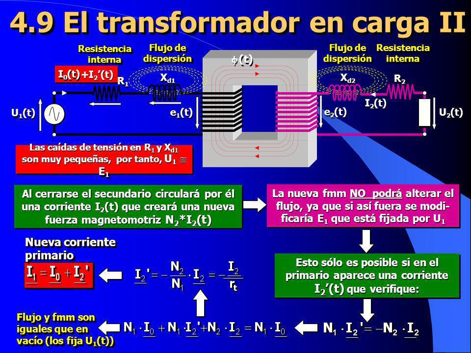 +I 2 (t) 4.9 El transformador en carga II Al cerrarse el secundario circulará por él una corriente I 2 (t) que creará una nueva fuerza magnetomotriz N