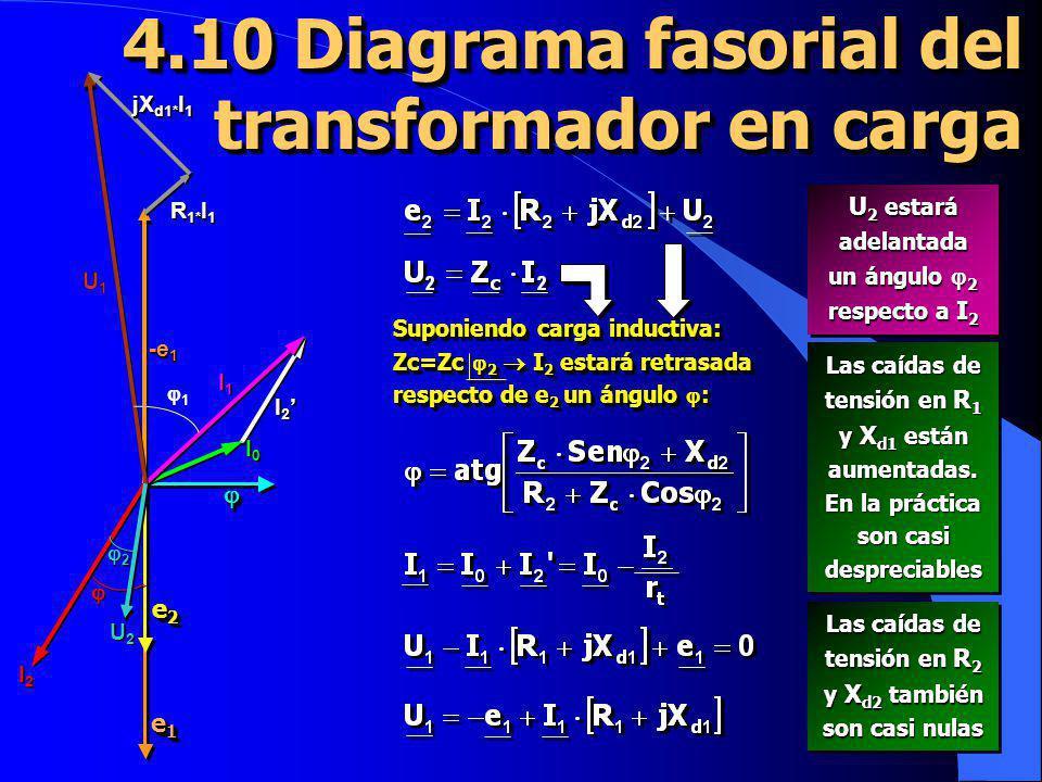 e2e2e2e2 e2e2e2e2 e1e1e1e1 e1e1e1e1 4.10 Diagrama fasorial del transformador en carga I2I2 I2I2 I 2 I0I0 I0I0 I1I1 I1I1 -e 1 R 1* I 1 jX d1* I 1 1 1 U