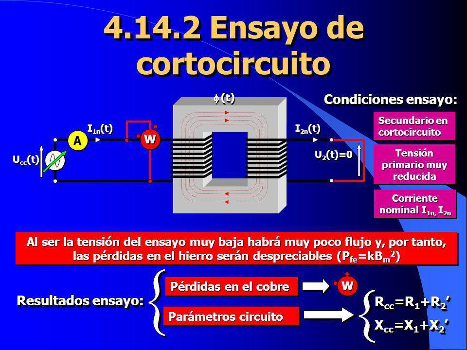 4.14.2 Ensayo de cortocircuito U 2 (t)=0 Secundario en cortocircuito Condiciones ensayo: U cc (t) I 2n (t) (t) I 1n (t) A W Tensión primario muy reduc