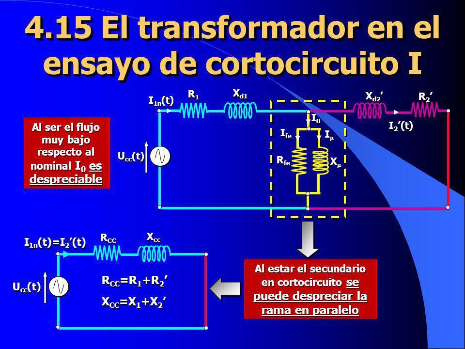 4.15 El transformador en el ensayo de cortocircuito I U cc (t) R1R1 R1R1 X d1 R 2 X d2 I 2 (t) I 1n (t) X X I I R fe I fe I0I0 I0I0 U cc (t) R CC X cc