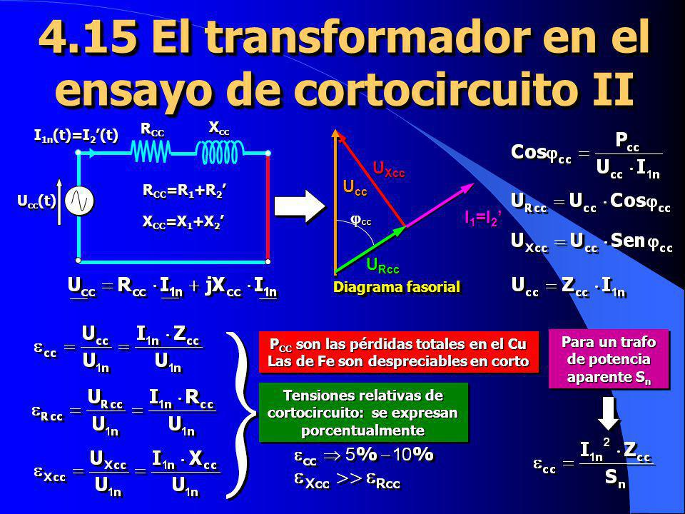 4.15 El transformador en el ensayo de cortocircuito II U cc (t) R CC X cc I 1n (t)=I 2 (t) R CC =R 1 +R 2 X CC =X 1 +X 2 I 1 =I 2 U cc CC CC U Rcc U R