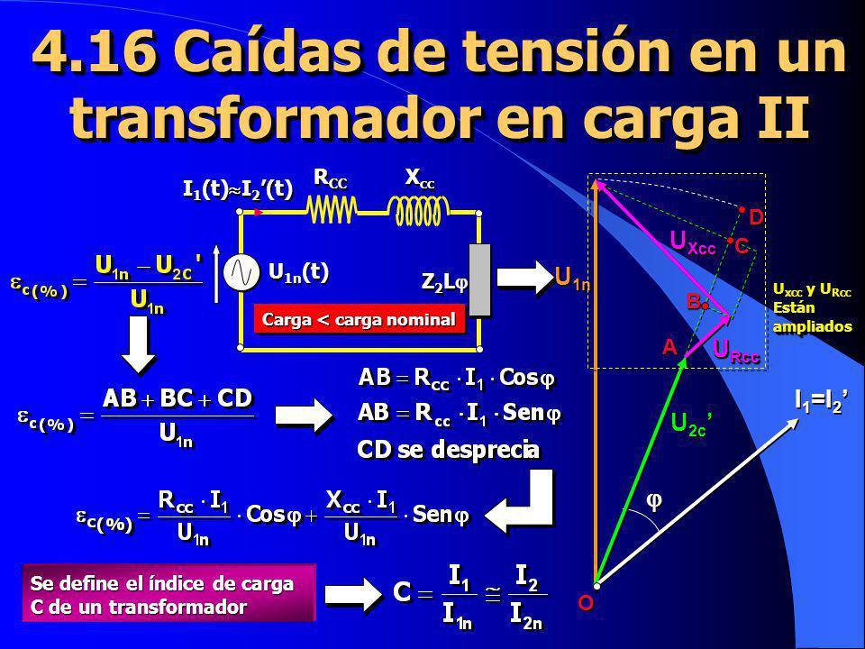 4.16 Caídas de tensión en un transformador en carga II R CC X cc U 1n (t) I 1 (t) I 2 (t) Z 2 L Carga < carga nominal U 1n O OO O I 1 =I 2 U 2c U 2c U