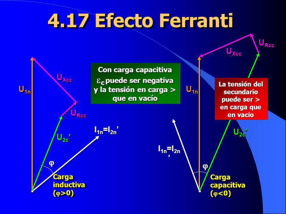 4.17 Efecto Ferranti U 1n I 1n =I 2n U 2c U 2c U Rcc U Rcc U Xcc U Xcc U 1n I 1n =I 2n U 2c U 2c U Rcc U Rcc U Xcc U Xcc Carga inductiva ( >0) Carga c
