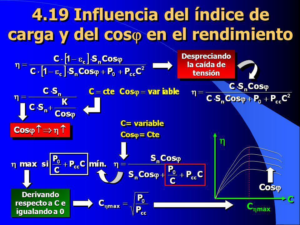 4.19 Influencia del índice de carga y del cos en el rendimiento C C Cos C max Despreciando la caída de tensión Derivando respecto a C e igualando a 0