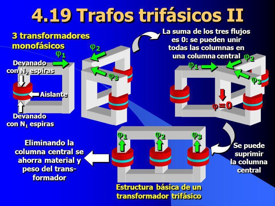 Devanado con N 1 espiras Devanado Devanado con N 2 espiras Devanado AislanteAislante 3 transformadores monofásicos monofásicos 1 1 2 2 3 3 1 1 2 2 3 3