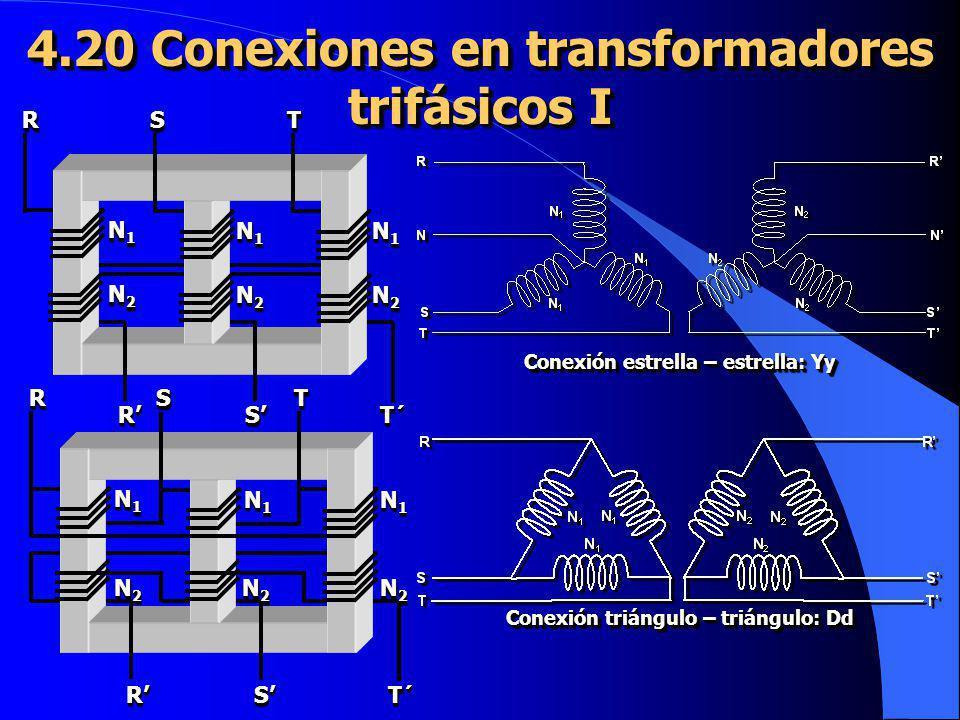 4.20 Conexiones en transformadores trifásicos I RRSSTT N1N1N1N1 N1N1N1N1 N1N1N1N1 N1N1N1N1 N1N1N1N1 N1N1N1N1 N2N2N2N2 N2N2N2N2 N2N2N2N2 N2N2N2N2 N2N2N