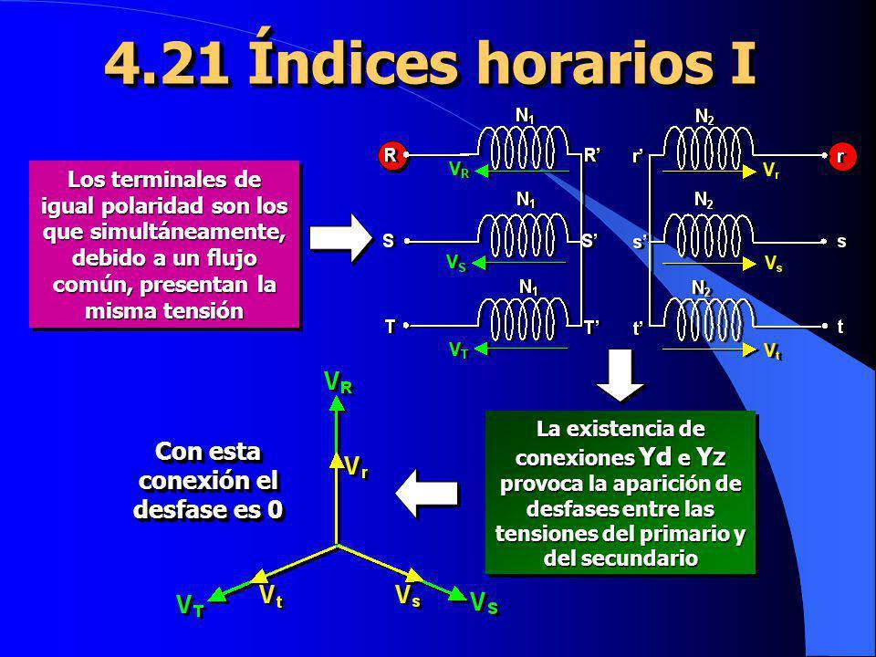 4.21 Índices horarios I La existencia de conexiones Yd e Yz provoca la aparición de desfases entre las tensiones del primario y del secundario Los ter