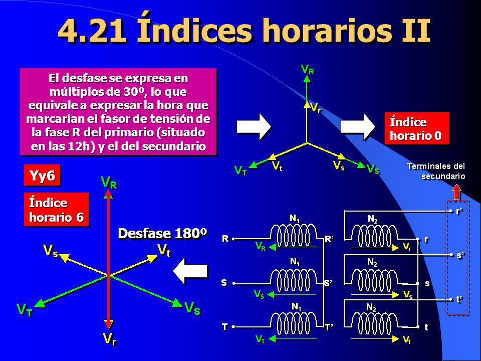 4.21 Índices horarios II El desfase se expresa en múltiplos de 30º, lo que equivale a expresar la hora que marcarían el fasor de tensión de la fase R