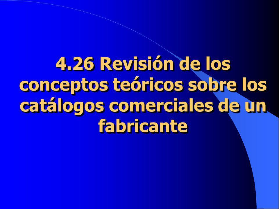 4.26 Revisión de los conceptos teóricos sobre los catálogos comerciales de un fabricante