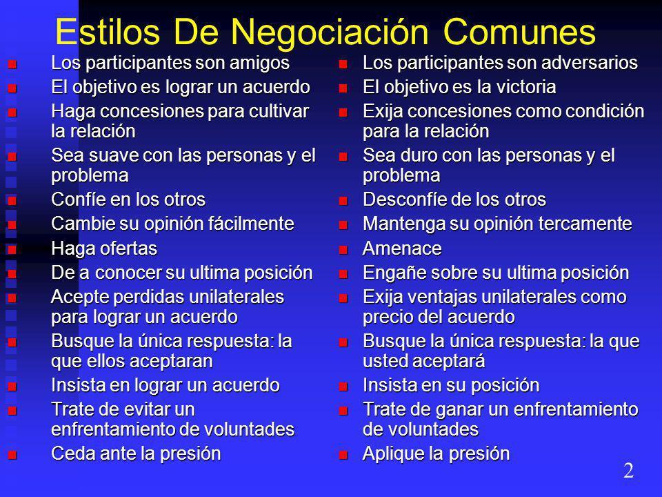 Estilos De Negociación Comunes Los participantes son amigos Los participantes son amigos El objetivo es lograr un acuerdo El objetivo es lograr un acu