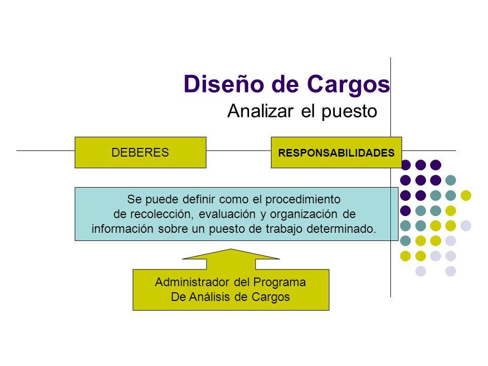 Diseño de Cargos Analizar el puesto DEBERES RESPONSABILIDADES Se puede definir como el procedimiento de recolección, evaluación y organización de información sobre un puesto de trabajo determinado.