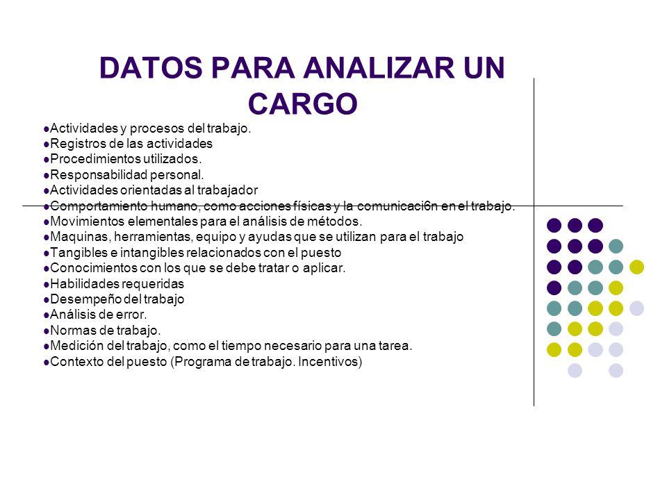 DATOS PARA ANALIZAR UN CARGO Actividades y procesos del trabajo.