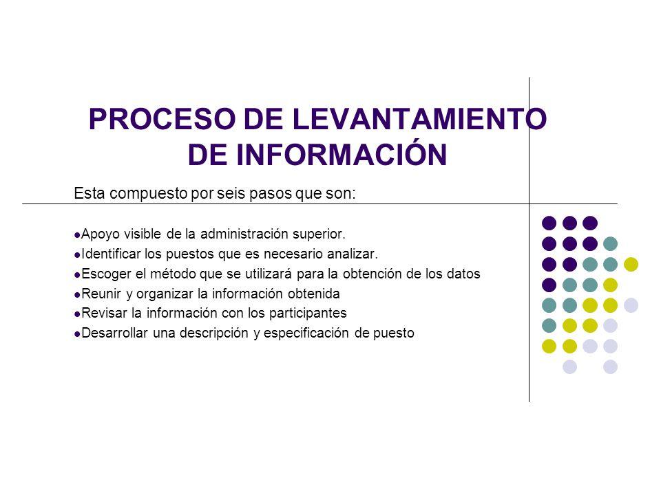 PROCESO DE LEVANTAMIENTO DE INFORMACIÓN Esta compuesto por seis pasos que son: Apoyo visible de la administración superior.