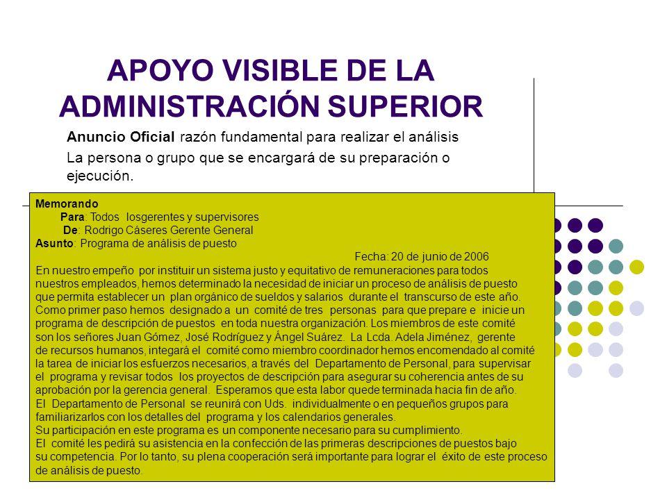 APOYO VISIBLE DE LA ADMINISTRACIÓN SUPERIOR Anuncio Oficial razón fundamental para realizar el análisis La persona o grupo que se encargará de su preparación o ejecución.