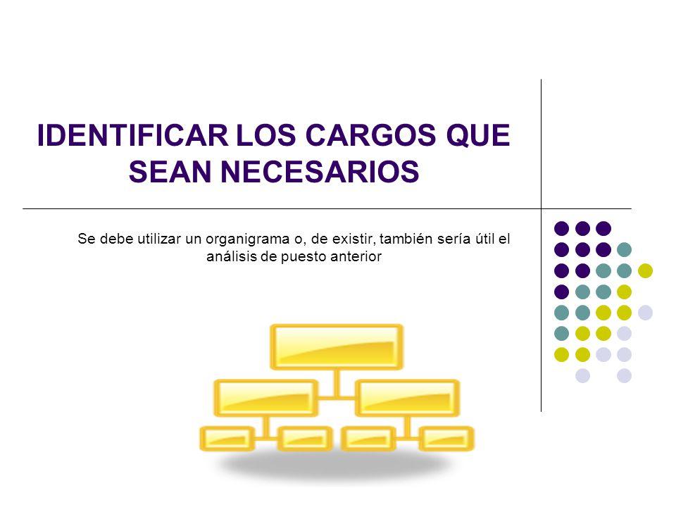 IDENTIFICAR LOS CARGOS QUE SEAN NECESARIOS Se debe utilizar un organigrama o, de existir, también sería útil el análisis de puesto anterior