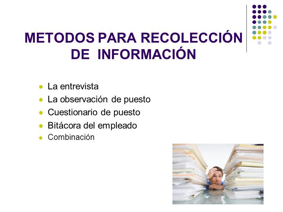 La entrevista La observación de puesto Cuestionario de puesto Bitácora del empleado Combinación METODOS PARA RECOLECCIÓN DE INFORMACIÓN