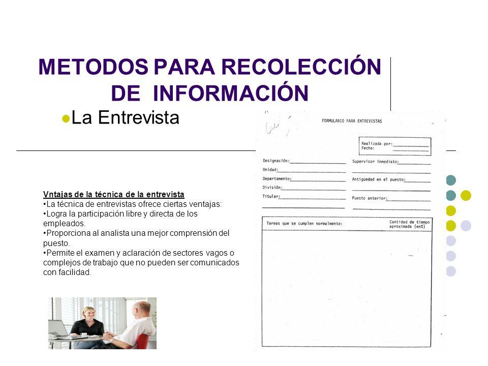 La Entrevista Vntajas de la técnica de la entrevista La técnica de entrevistas ofrece ciertas ventajas: Logra la participación libre y directa de los empleados.