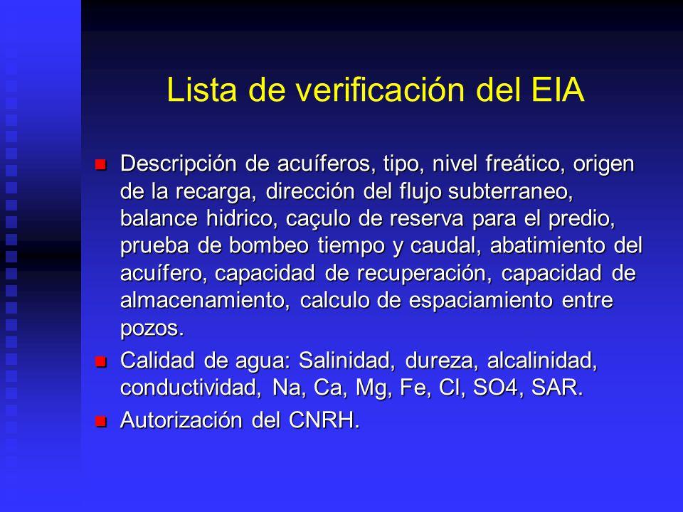 Lista de verificación del EIA Descripción de acuíferos, tipo, nivel freático, origen de la recarga, dirección del flujo subterraneo, balance hidrico,