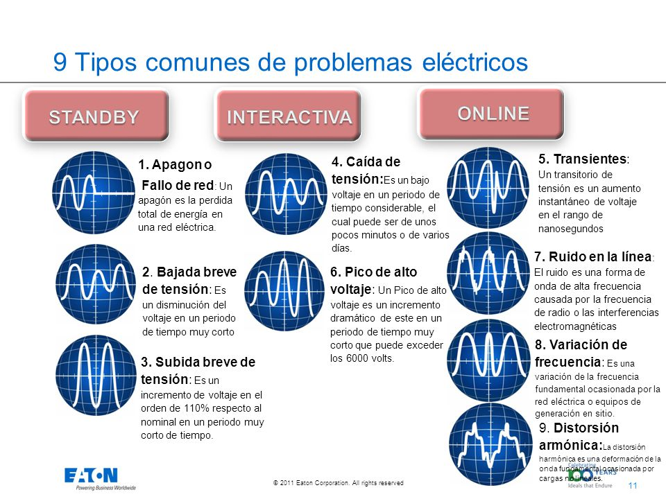 11 © 2011 Eaton Corporation.All rights reserved. 9 Tipos comunes de problemas eléctricos 1.