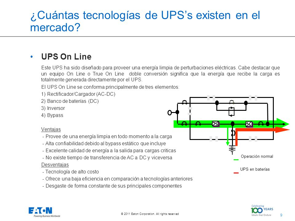 10 © 2011 Eaton Corporation.All rights reserved. Agenda TOPOLOGIAS DE UPS.