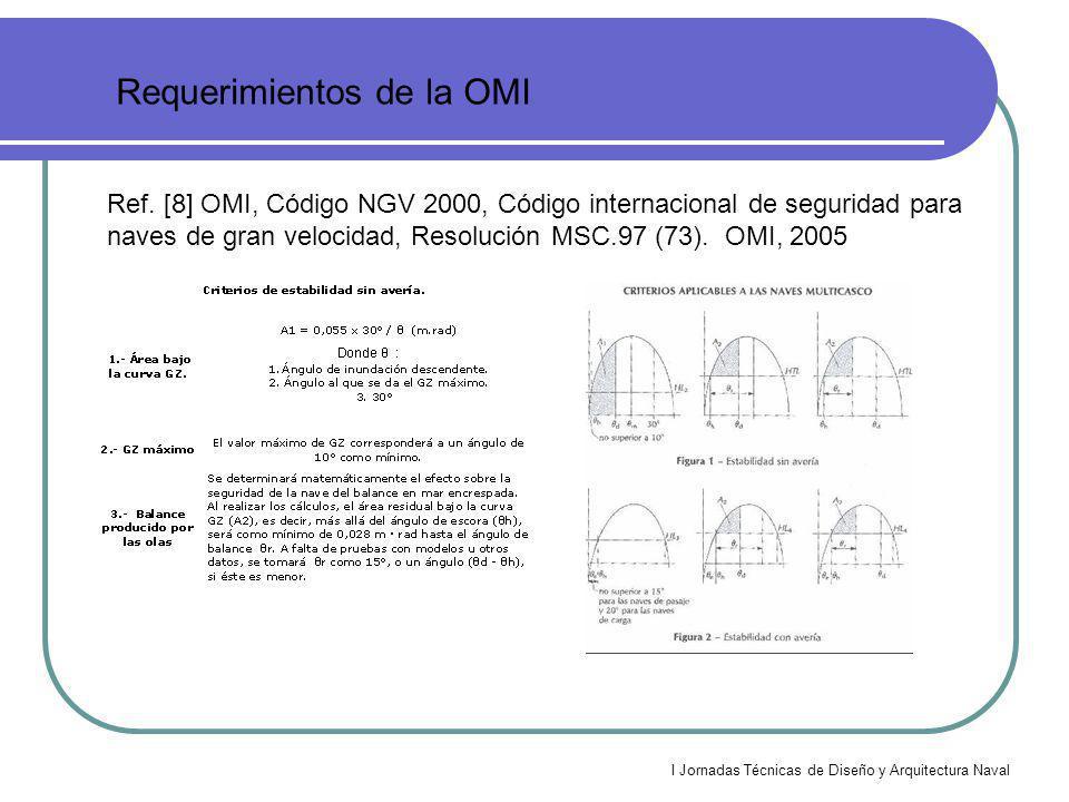 I Jornadas Técnicas de Diseño y Arquitectura Naval Requerimientos de la OMI Ref. [8] OMI, Código NGV 2000, Código internacional de seguridad para nave