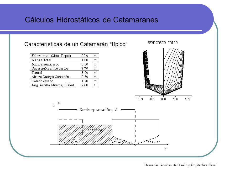 I Jornadas Técnicas de Diseño y Arquitectura Naval Cálculos Hidrostáticos de Catamaranes Archivo de Datos 001 CATAMARAN 29 FECHA 1 6 8 0 0 0 0 0 0 0 0.145E01.05.05 0.290E+02 1.0 1 2 (Número de apéndices) 0.000 3.850 3.775 0 0.000 3.851 3.776 7777 0.000 3.852 3.777 7777 0.000 3.850 3.800 8888 … 10.000 3.850 0.012 0 10.000 5.300 0.650 7777 10.000 5.450 2.600 7777 10.000 5.504 3.500 8888 … 20.000 3.850 0.800 0 20.000 4.950 0.925 7777 20.000 5.100 2.600 7777 20.000 5.200 3.650 9999 1 -1espacio entre cascos...