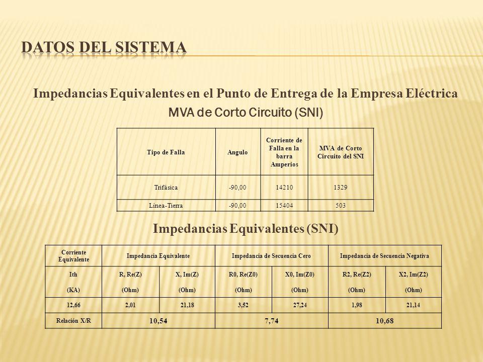Impedancias Equivalentes en el Punto de Entrega de la Empresa Eléctrica MVA de Corto Circuito (SNI) Impedancias Equivalentes (SNI) Tipo de FallaAngulo