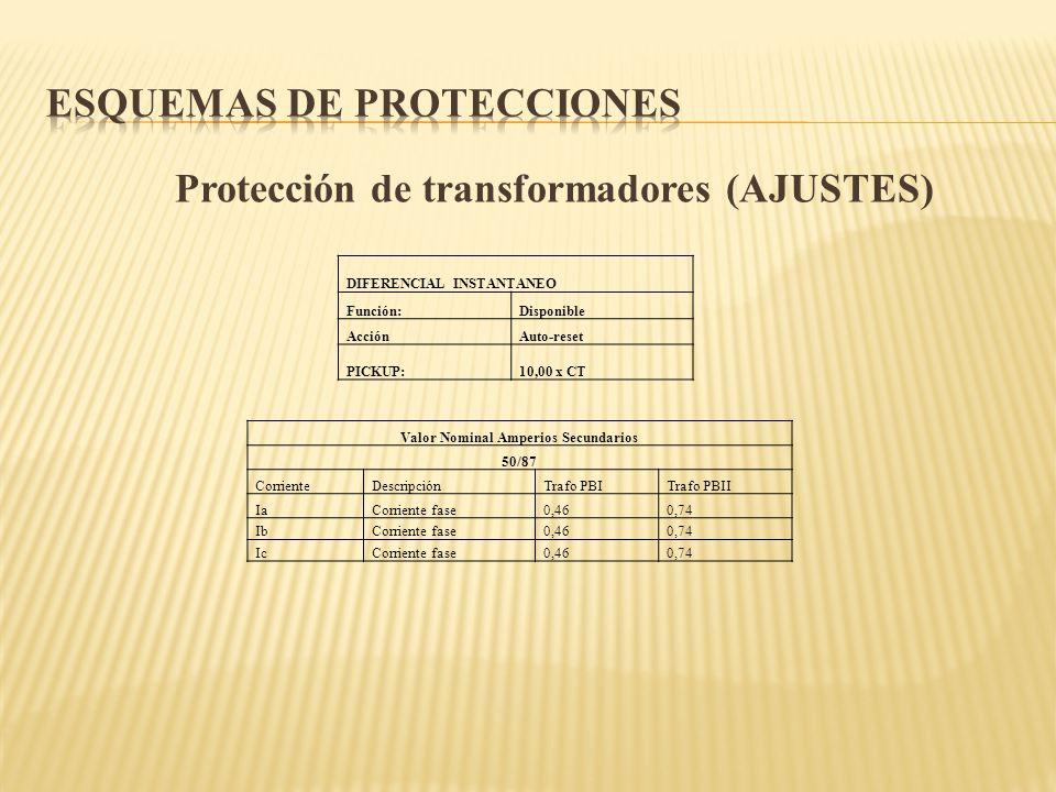 Protección de transformadores (AJUSTES) DIFERENCIAL INSTANTANEO Función:Disponible AcciónAuto-reset PICKUP:10,00 x CT Valor Nominal Amperios Secundari