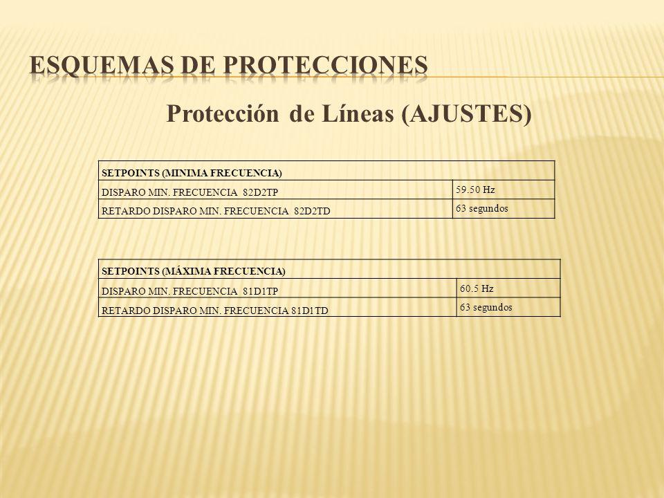 Protección de Líneas (AJUSTES) SETPOINTS (MINIMA FRECUENCIA) DISPARO MIN. FRECUENCIA 82D2TP 59.50 Hz RETARDO DISPARO MIN. FRECUENCIA 82D2TD 63 segundo
