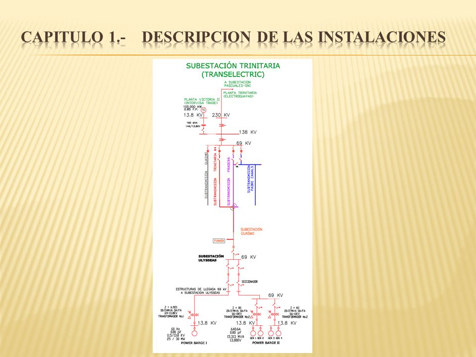 Esquemas de Protección de Generadores: Relés GE-SR489 Esquemas de protección de Transformadores: Relés GE- SR745 Esquemas de Protección de Barras: Relés SEL 487 Esquemas de Protección de Líneas: Relés SEL 311