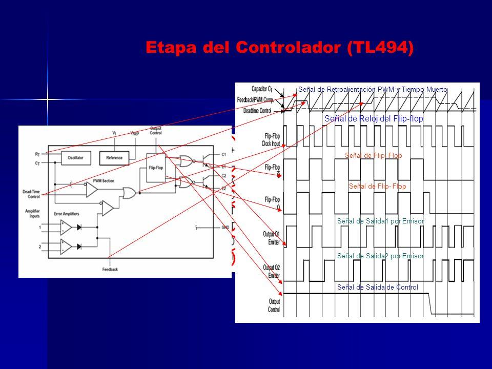 Etapa del Controlador (TL494) Entradas de Amplificación de Error Entradas de Amplificación de Error Entrada de PWM Retroalimentación Entrada del Contr