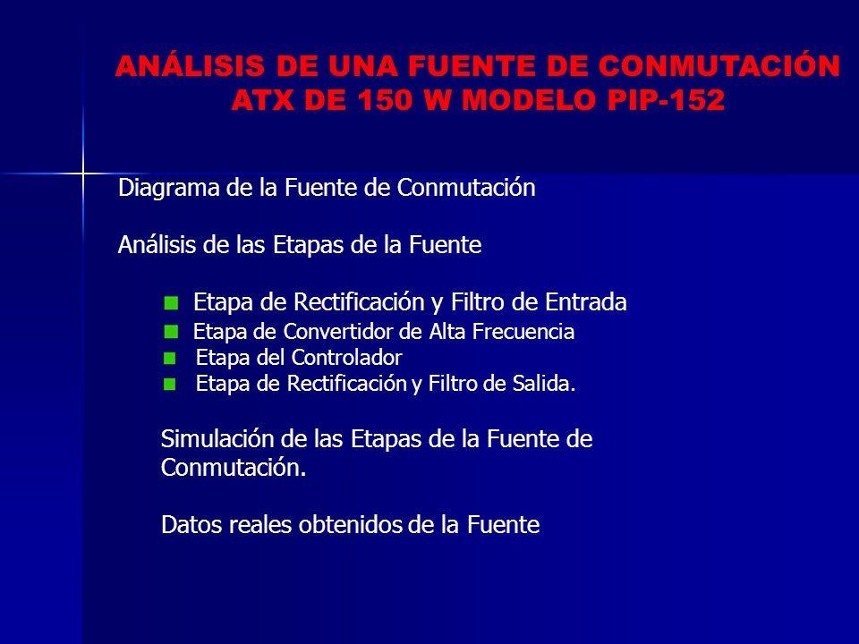 ANÁLISIS DE UNA FUENTE DE CONMUTACIÓN ATX DE 150 W MODELO PIP-152 Diagrama de la Fuente de Conmutación Análisis de las Etapas de la Fuente Etapa de Re