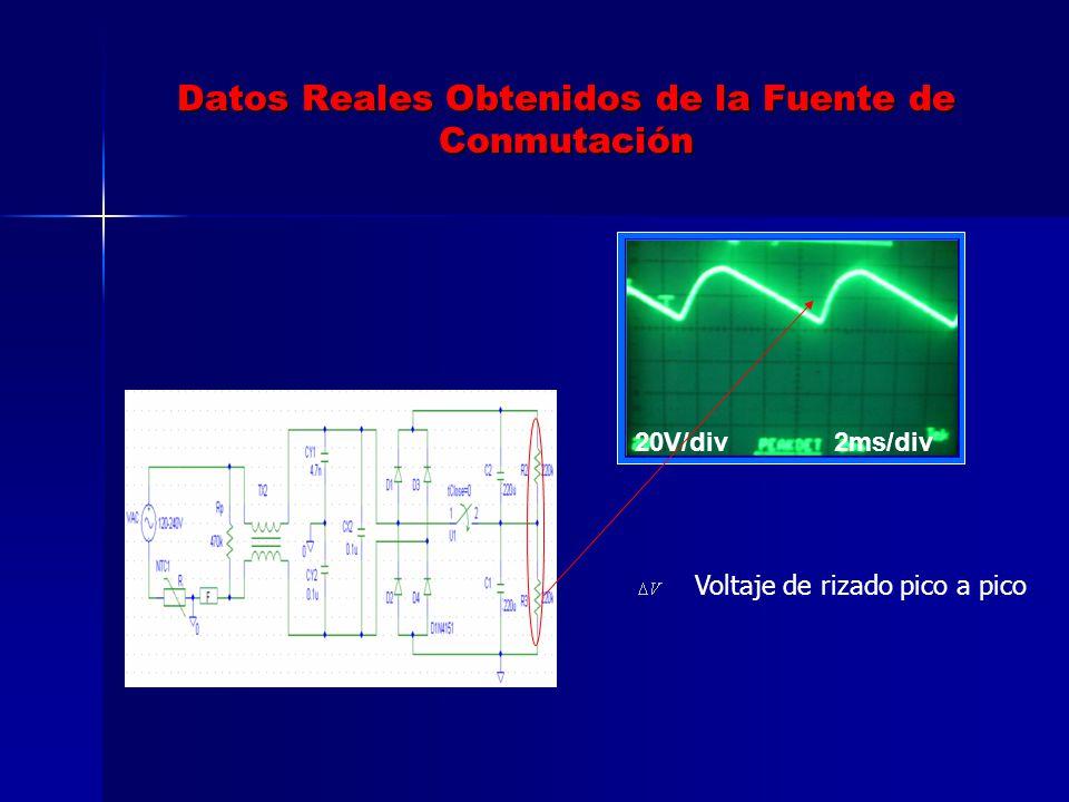 Datos Reales Obtenidos de la Fuente de Conmutación 20V/div2ms/div Voltaje de rizado pico a pico
