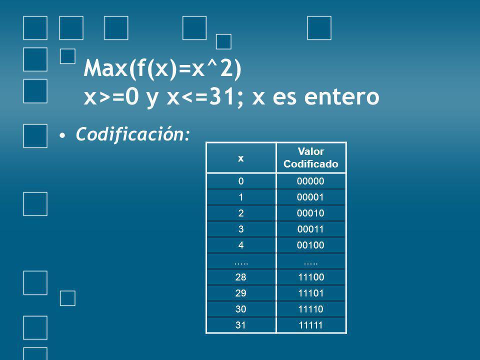 Max(f(x)=x^2) x>=0 y x<=31; x es entero Codificación: x Valor Codificado 000000 100001 200010 300011 400100 …..