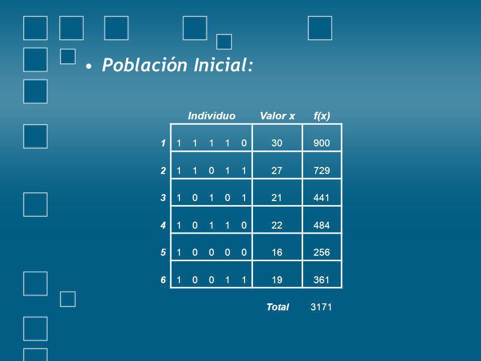 Población Inicial: IndividuoValor xf(x) 11111030900 21101127729 31010121441 41011022484 51000016256 61001119361 Total3171