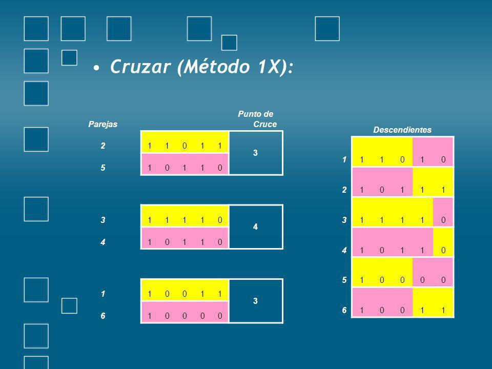 Cruzar (Método 1X): Parejas Punto de Cruce 211011 3 510110 311110 4 410110 110011 3 610000 Descendientes 111010 210111 311110 410110 510000 610011