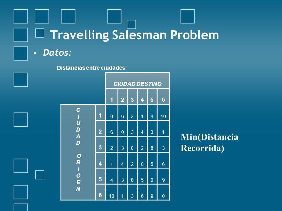 Travelling Salesman Problem Datos: Distancias entre ciudades CIUDAD DESTINO 123456 C I U D A D O R I G E N 1 0621410 2 603431 3 230283 4 142056 5 438509 6 13690 Min(Distancia Recorrida)
