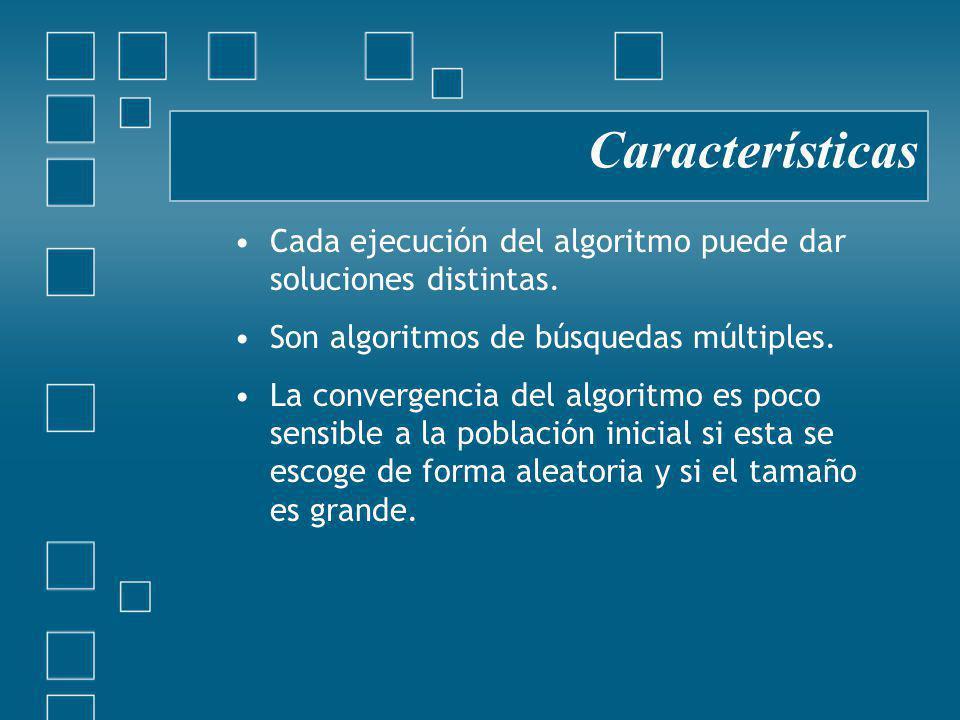 Cada ejecución del algoritmo puede dar soluciones distintas.