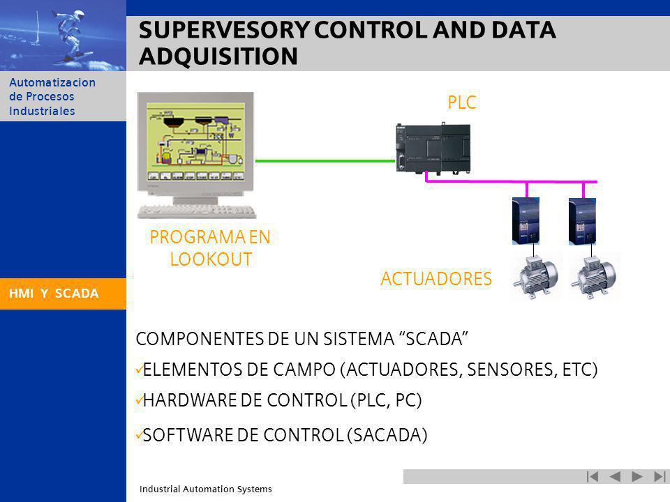 Industrial Automation Systems Automatizacion de Procesos Industriales SUPERVESORY CONTROL AND DATA ADQUISITION ACTUADORES PLC PROGRAMA EN LOOKOUT HMI