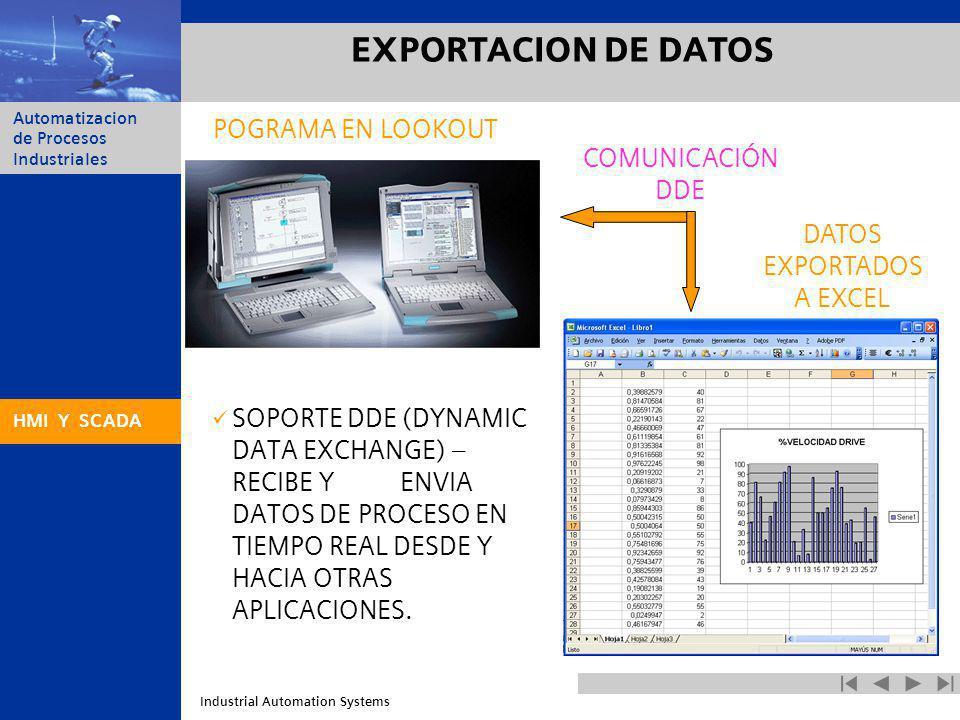 Industrial Automation Systems Automatizacion de Procesos Industriales EXPORTACION DE DATOS HMI Y SCADA POGRAMA EN LOOKOUT DATOS EXPORTADOS A EXCEL SOP
