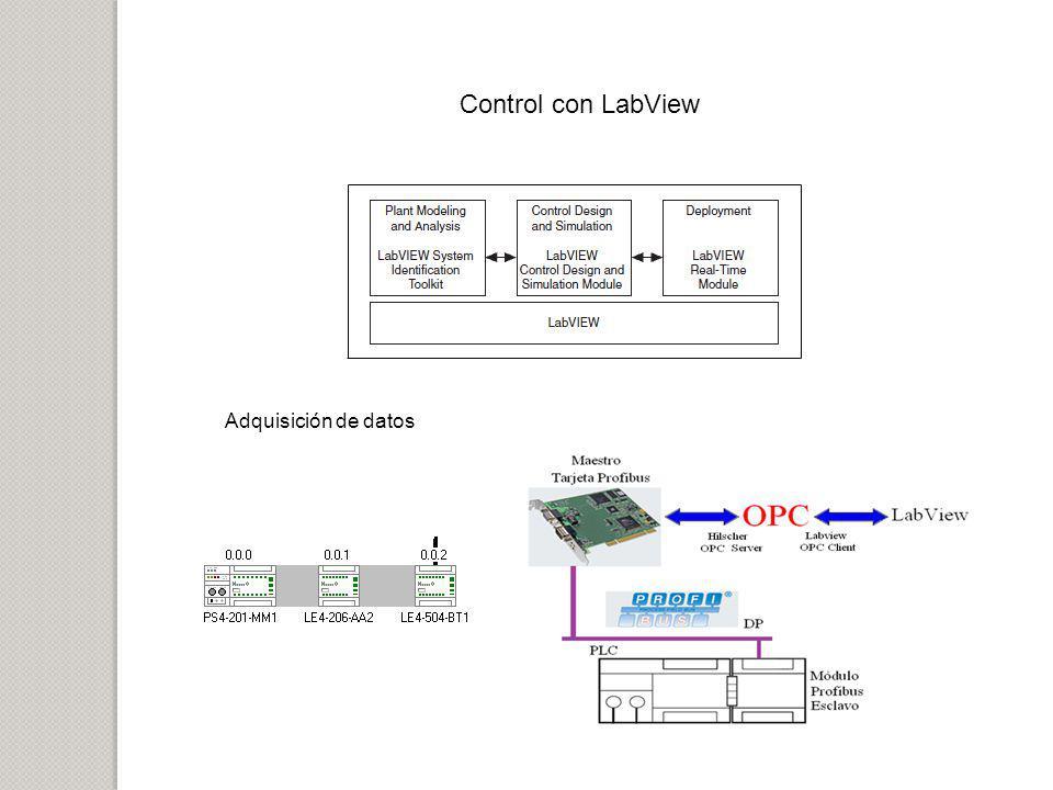 Control con LabView Adquisición de datos