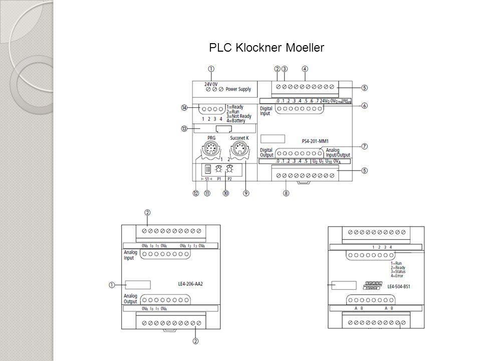 PLC Klockner Moeller