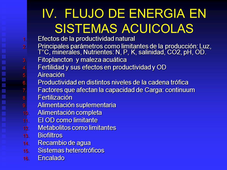 IV.FLUJO DE ENERGIA EN SISTEMAS ACUICOLAS 1.Efectos de la productividad natural 2.