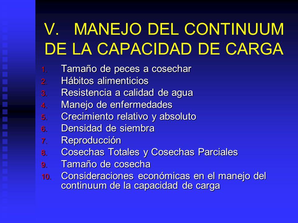 V.MANEJO DEL CONTINUUM DE LA CAPACIDAD DE CARGA 1.