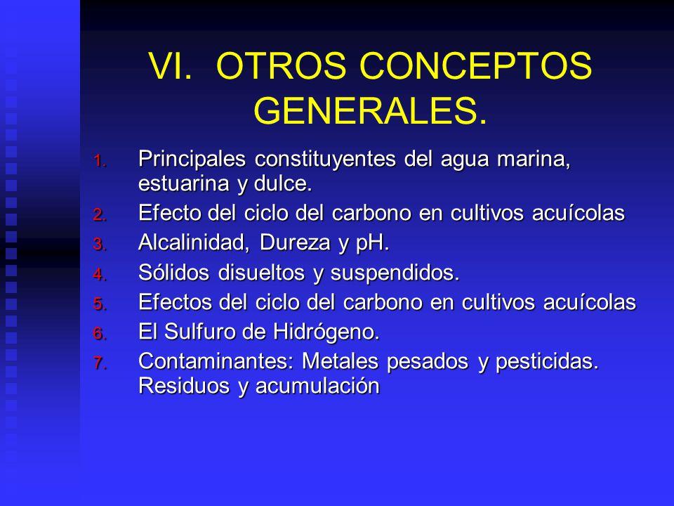 VI.OTROS CONCEPTOS GENERALES.1. Principales constituyentes del agua marina, estuarina y dulce.