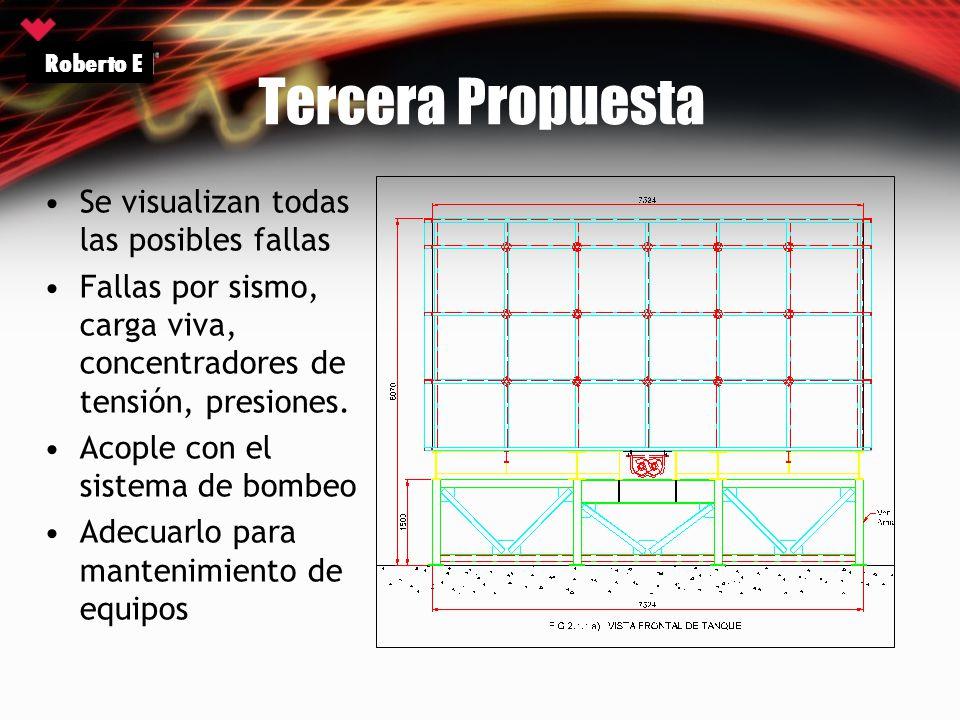 Tercera Propuesta Se visualizan todas las posibles fallas Fallas por sismo, carga viva, concentradores de tensión, presiones. Acople con el sistema de