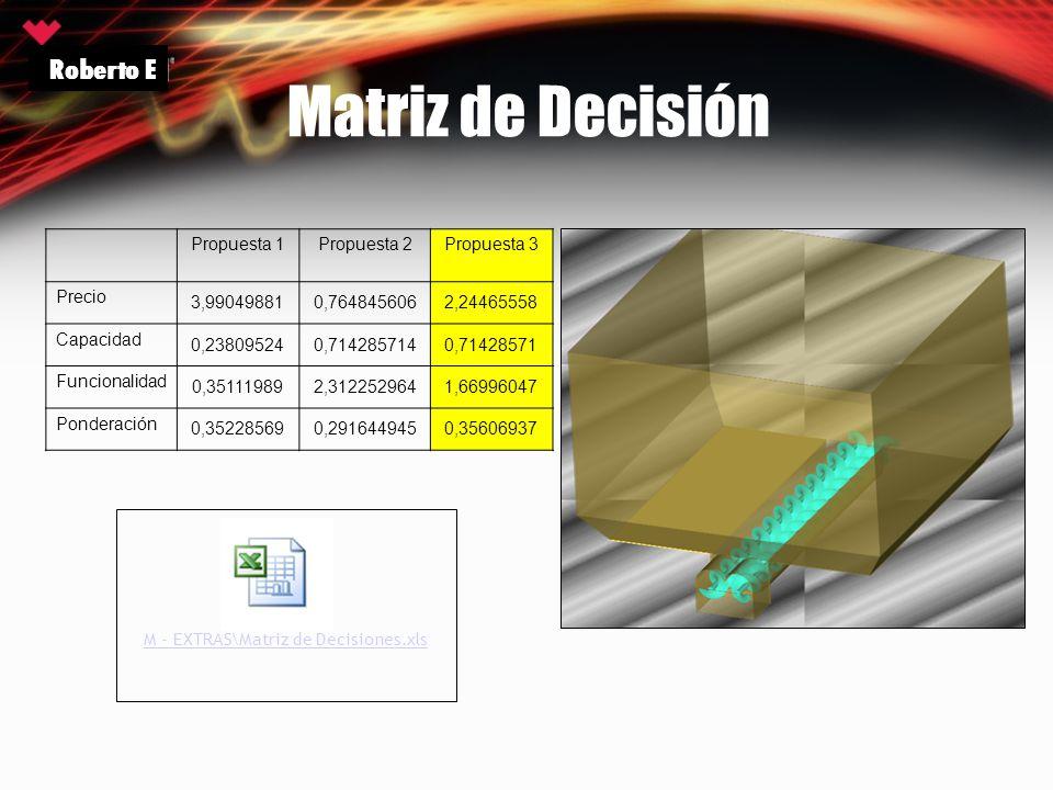 Matriz de Decisión Roberto E Propuesta 1Propuesta 2Propuesta 3 Precio 3,990498810,7648456062,24465558 Capacidad 0,238095240,7142857140,71428571 Funcio