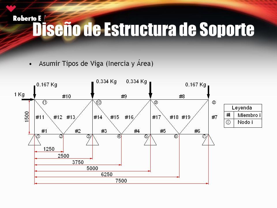 Asumir Tipos de Viga (Inercia y Área) Roberto E Diseño de Estructura de Soporte