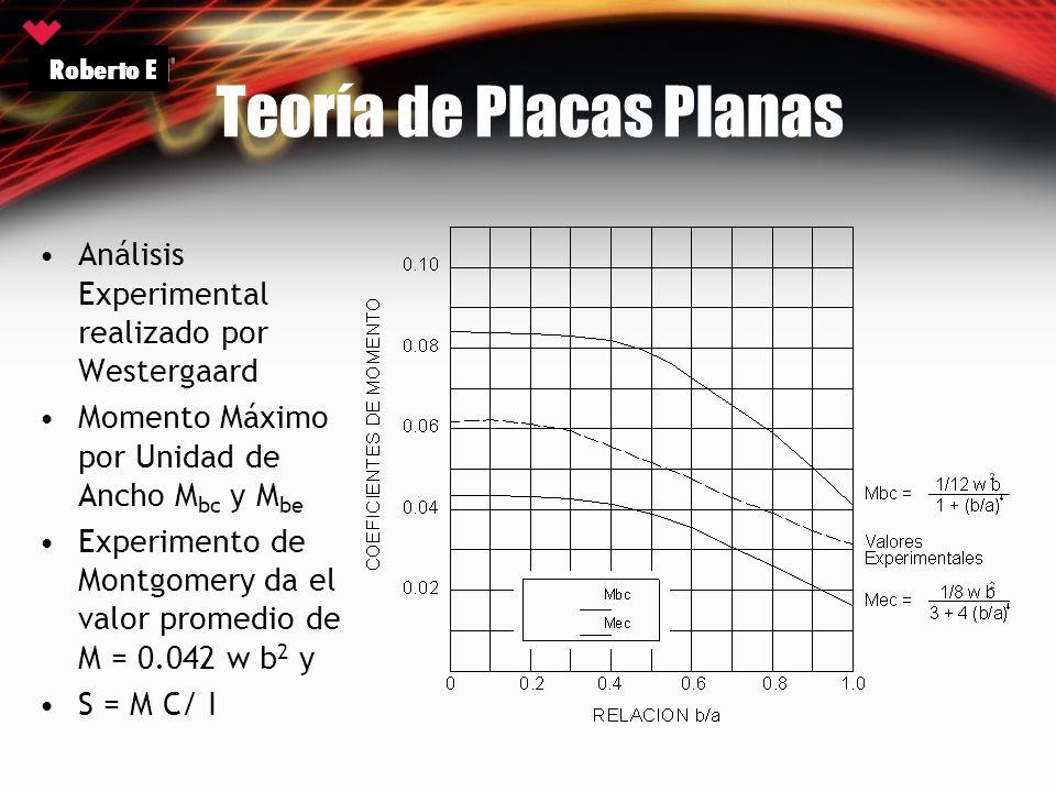 Teoría de Placas Planas Análisis Experimental realizado por Westergaard Momento Máximo por Unidad de Ancho M bc y M be Experimento de Montgomery da el
