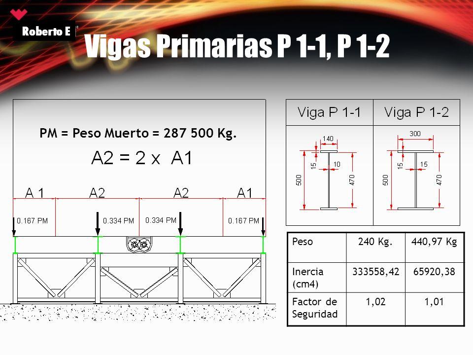 Vigas Primarias P 1-1, P 1-2 Roberto E PM = Peso Muerto = 287 500 Kg. Peso240 Kg.440,97 Kg Inercia (cm4) 333558,4265920,38 Factor de Seguridad 1,021,0